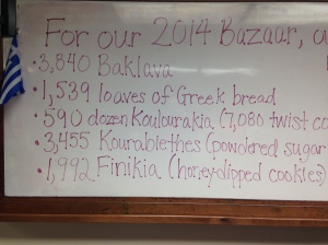baked-goods-board-greek-food-festival